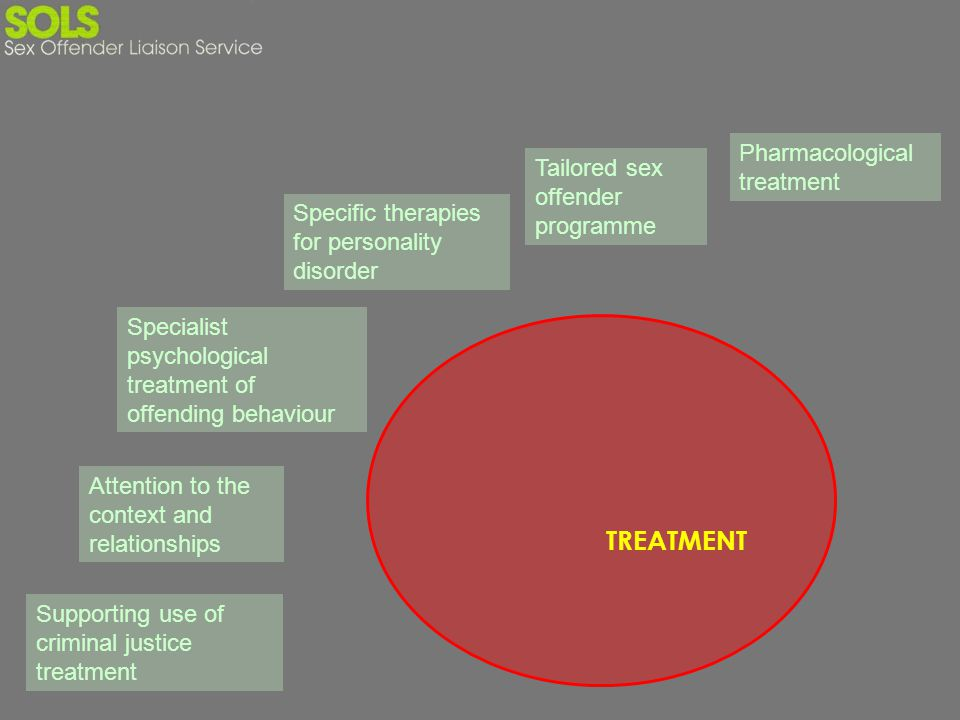TREATMENT Pharmacological treatment Tailored sex offender programme