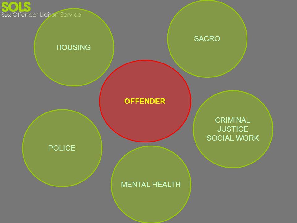 SACRO HOUSING OFFENDER CRIMINAL JUSTICE SOCIAL WORK POLICE MENTAL HEALTH