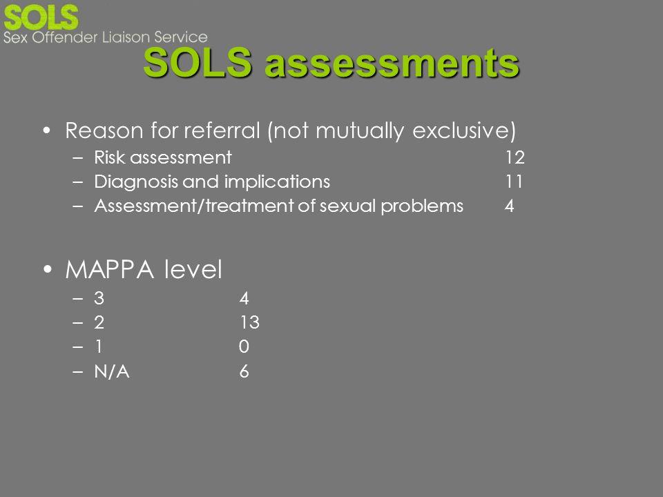 SOLS assessments MAPPA level
