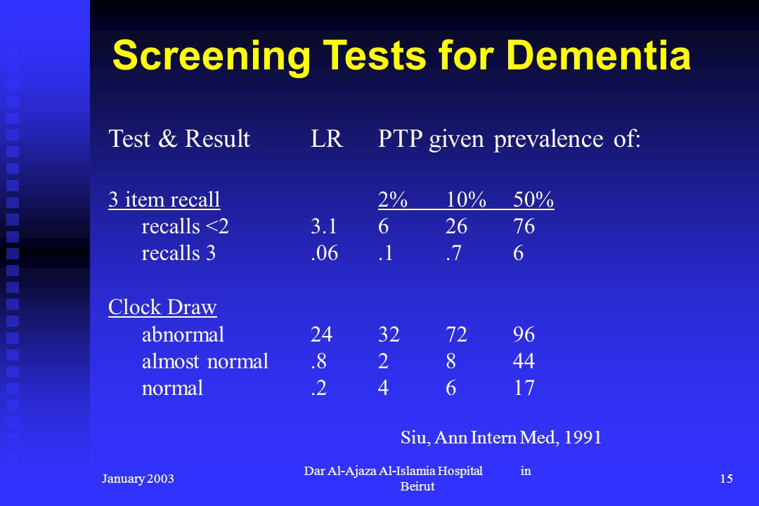 Screening Tests for Dementia