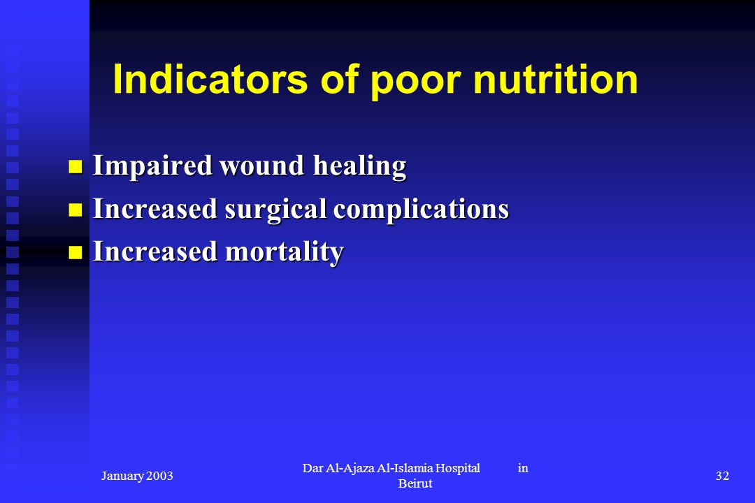 Indicators of poor nutrition