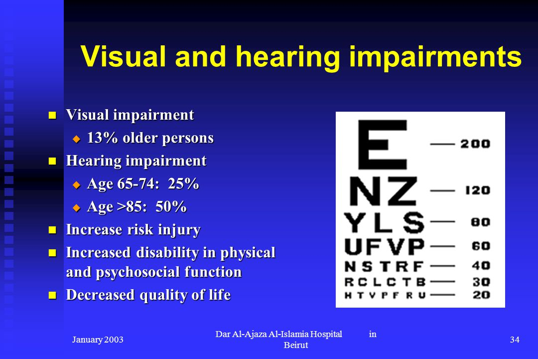 Visual and hearing impairments