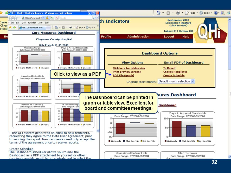 Click to view as a PDF The Dashboard can be printed in graph or table view.