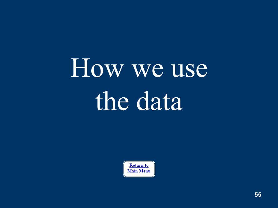 How we use the data Return to Main Menu