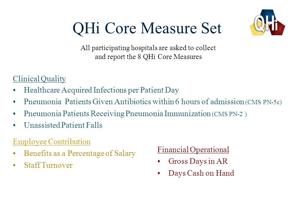 QHi Core Measure Set Clinical Quality