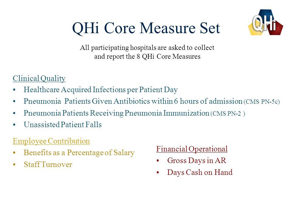QHi Core Measure Set Clinical Quality