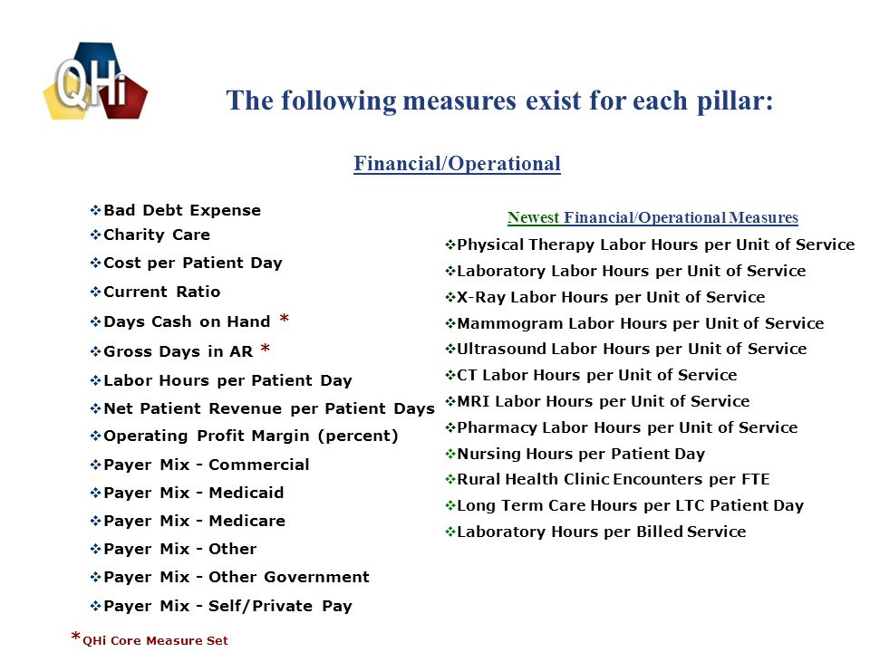 The following measures exist for each pillar: