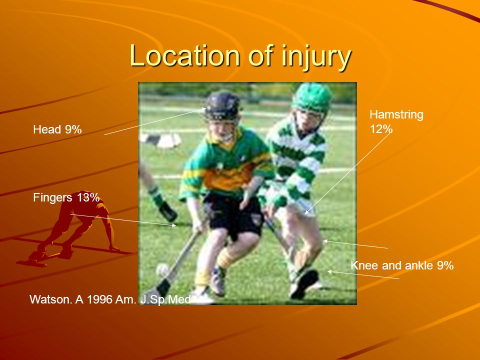 Location of injury Hamstring 12% Head 9% Fingers 13% Knee and ankle 9%
