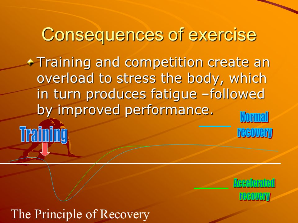 Consequences of exercise
