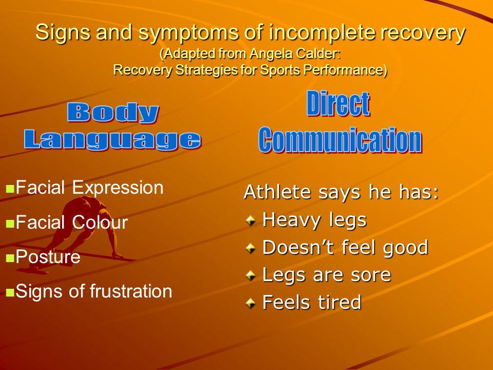 Direct Body Communication Language