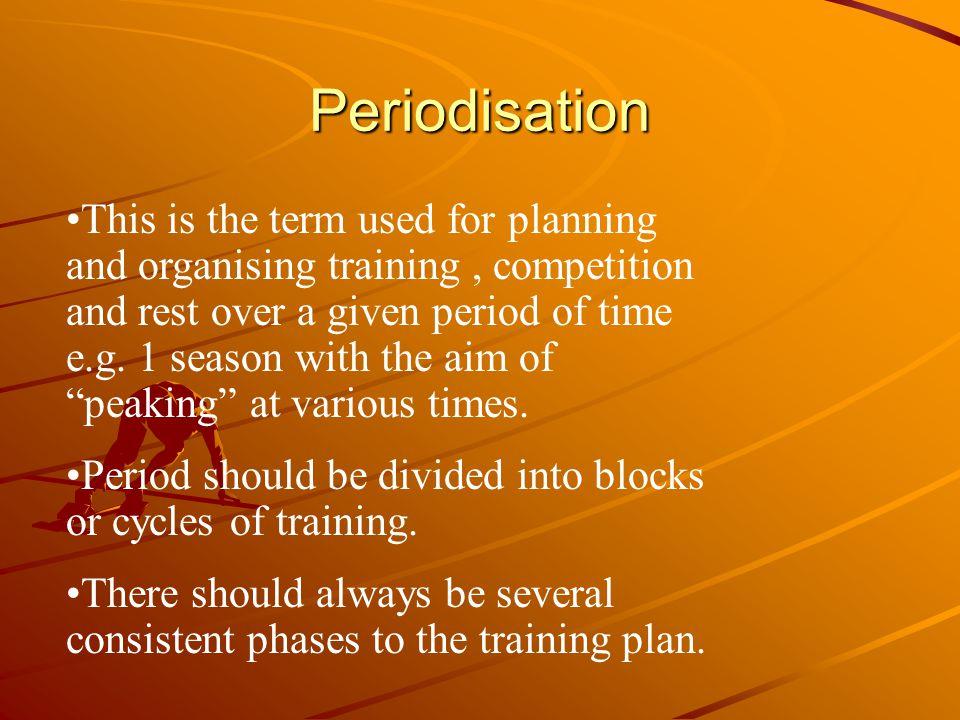 Periodisation