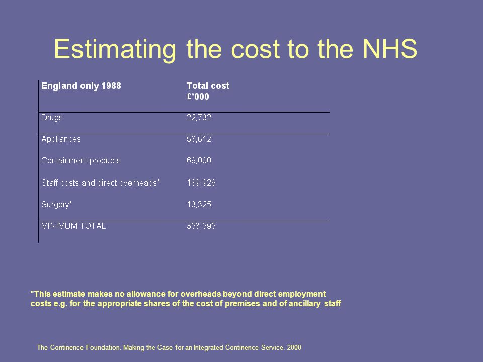 Estimating the cost to the NHS