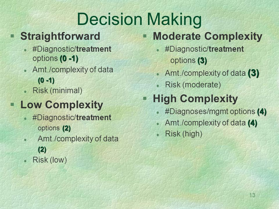 Decision Making Straightforward Low Complexity Moderate Complexity