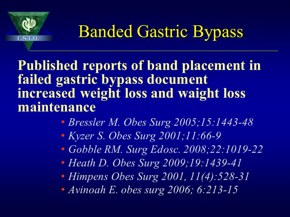 Banded Gastric Bypass Published reports of band placement in failed gastric bypass document increased weight loss and waight loss maintenance.