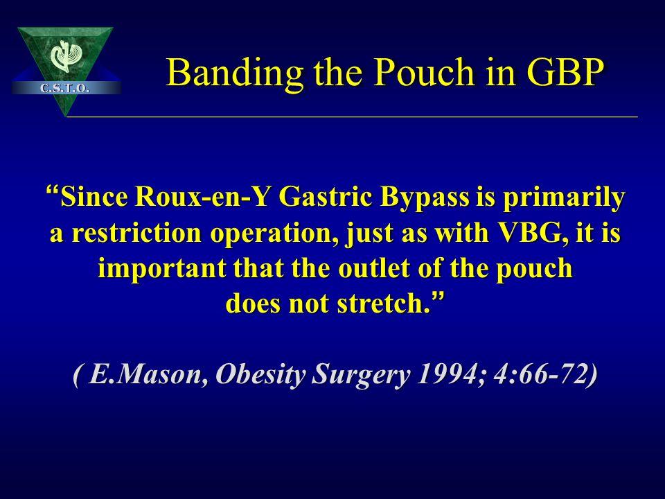 ( E.Mason, Obesity Surgery 1994; 4:66-72)