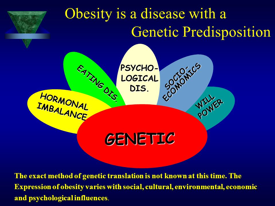Obesity is a disease with a Genetic Predisposition