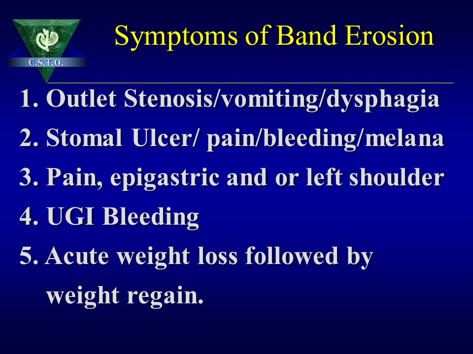 Symptoms of Band Erosion