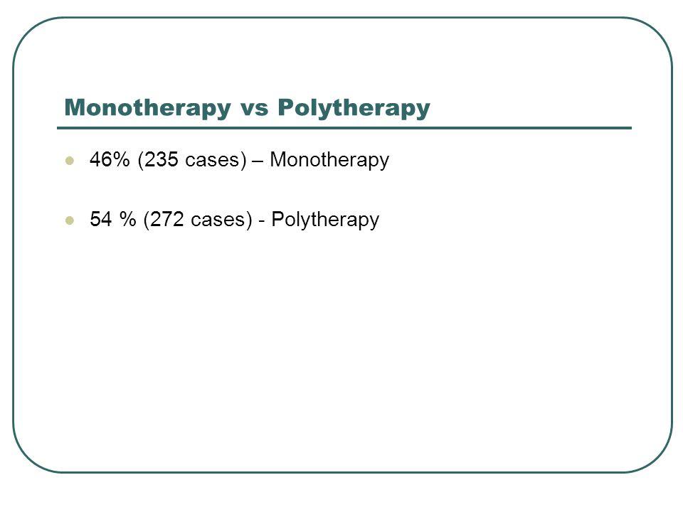 Monotherapy vs Polytherapy