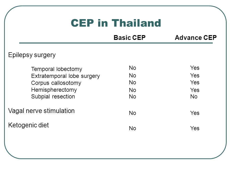 CEP in Thailand Basic CEP Advance CEP Epilepsy surgery