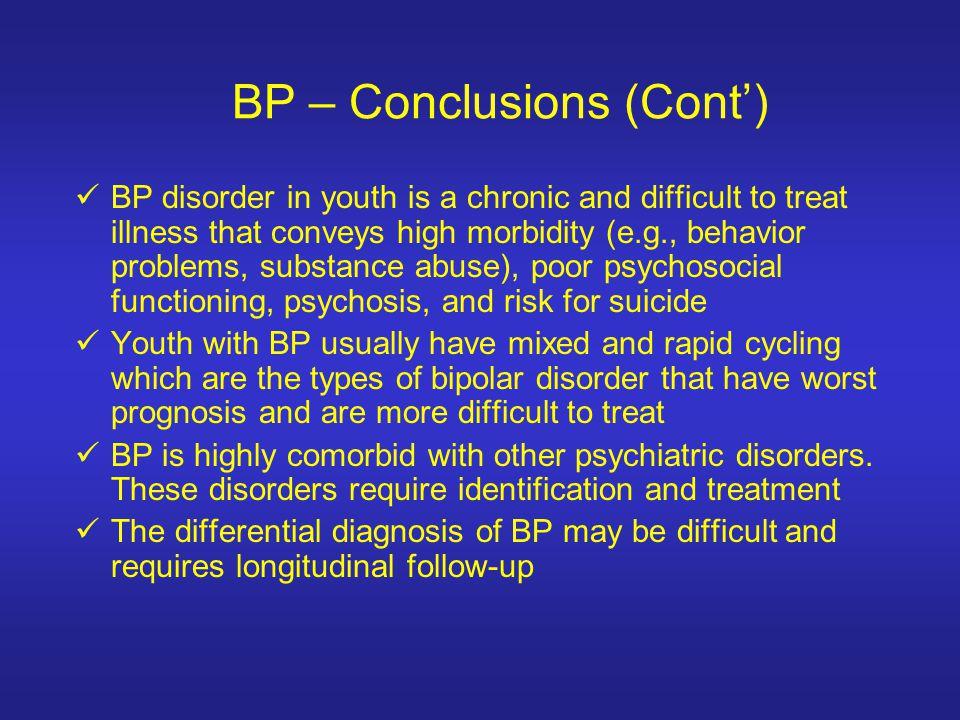 BP – Conclusions (Cont')