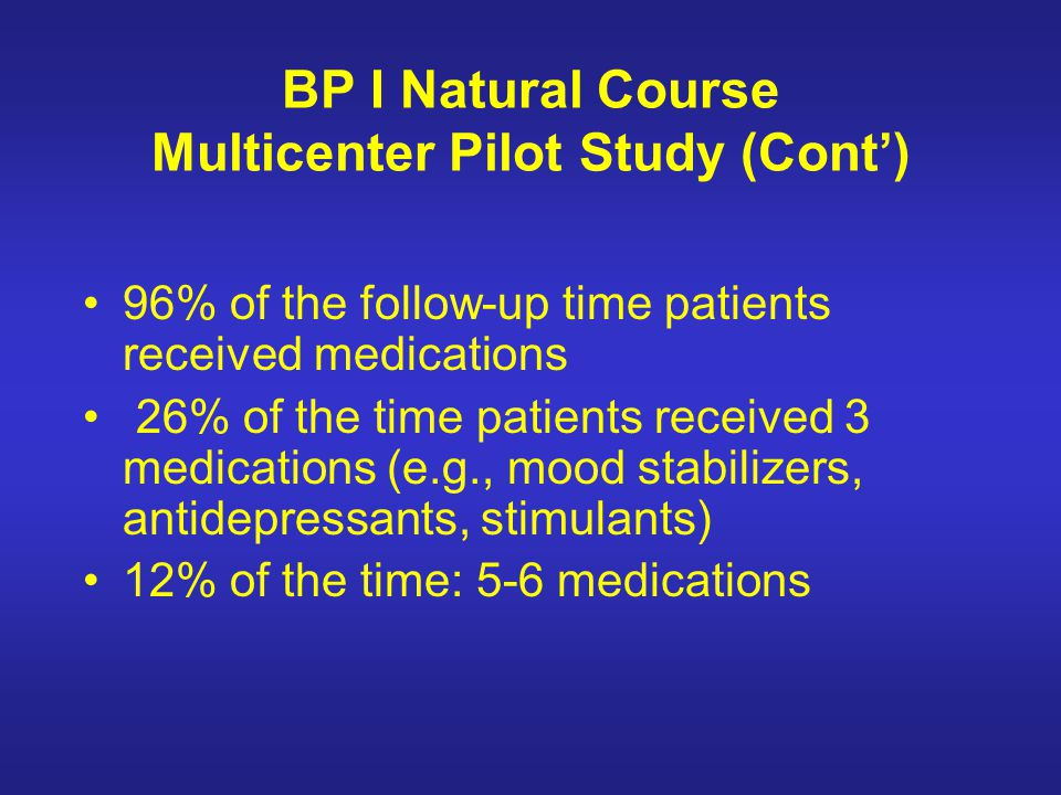 BP I Natural Course Multicenter Pilot Study (Cont')