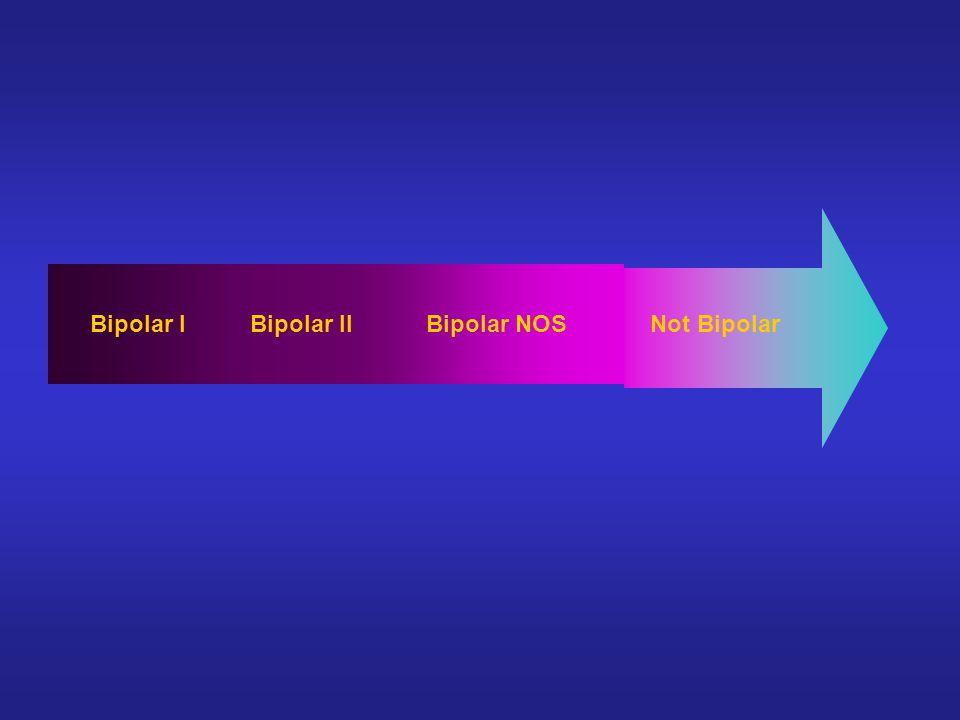 Bipolar I Bipolar II Bipolar NOS Not Bipolar
