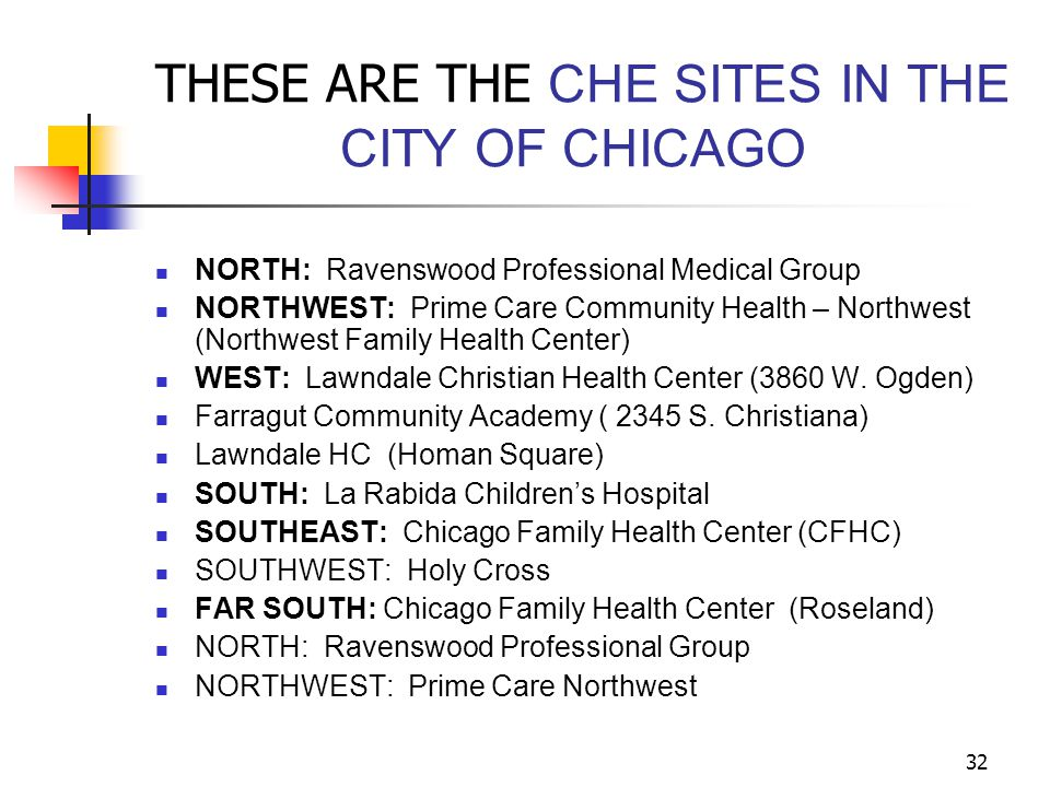 THESE ARE THE CHE SITES IN THE CITY OF CHICAGO