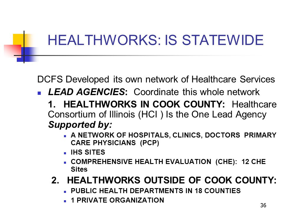 HEALTHWORKS: IS STATEWIDE