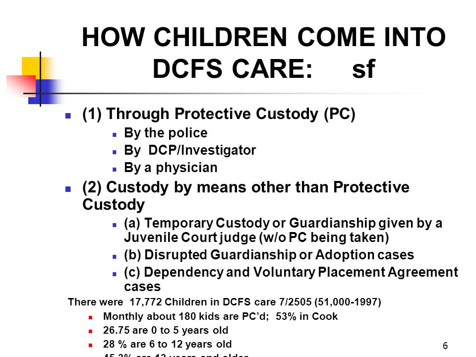 HOW CHILDREN COME INTO DCFS CARE: sf