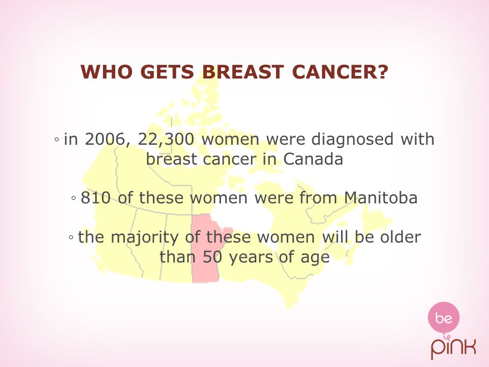 WHO GETS BREAST CANCER ◦ in 2006, 22,300 women were diagnosed with breast cancer in Canada. ◦ 810 of these women were from Manitoba.