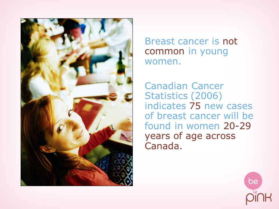 Breast cancer is not common in young women.