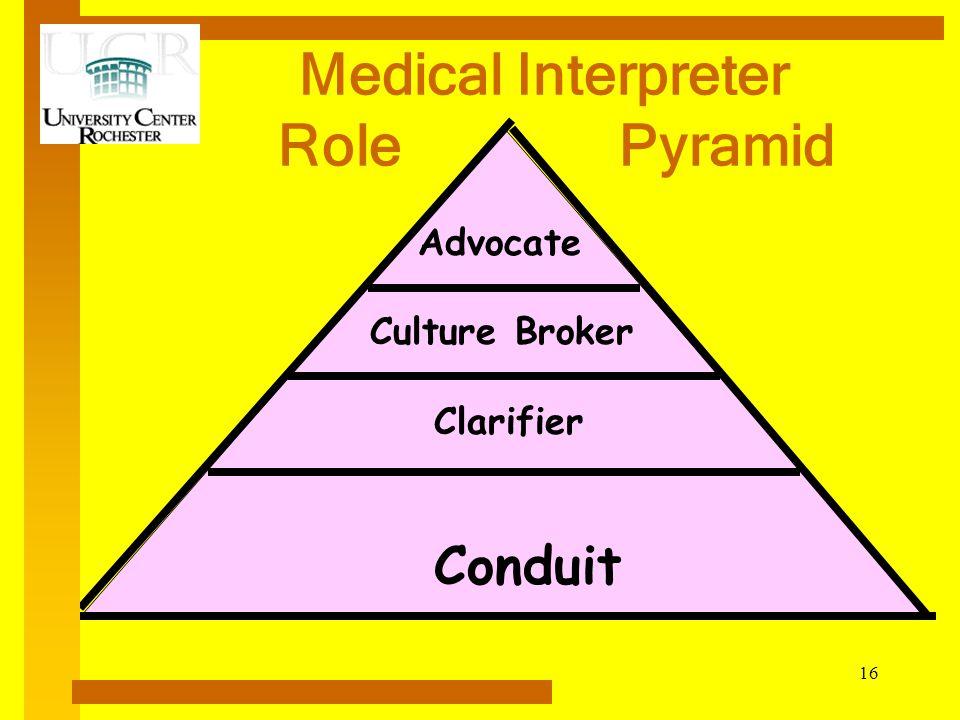 medical interpreter duties tour guide resume resume cv cover letter medical interpreter role pyramid