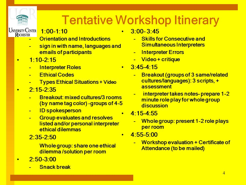 Tentative Workshop Itinerary