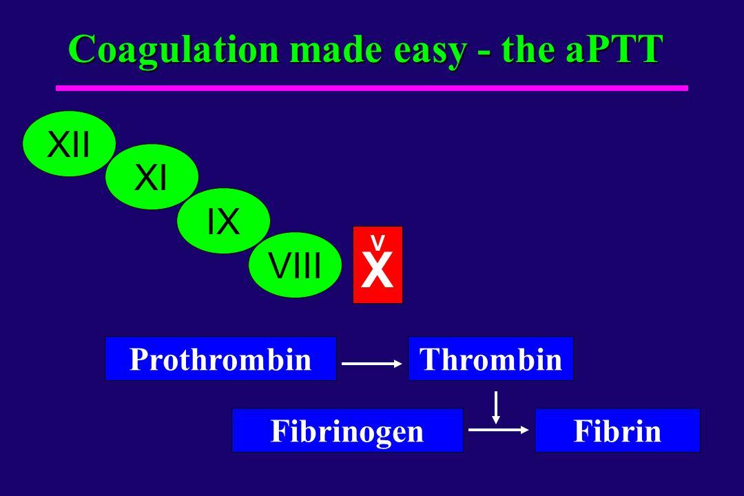 Coagulation made easy - the aPTT