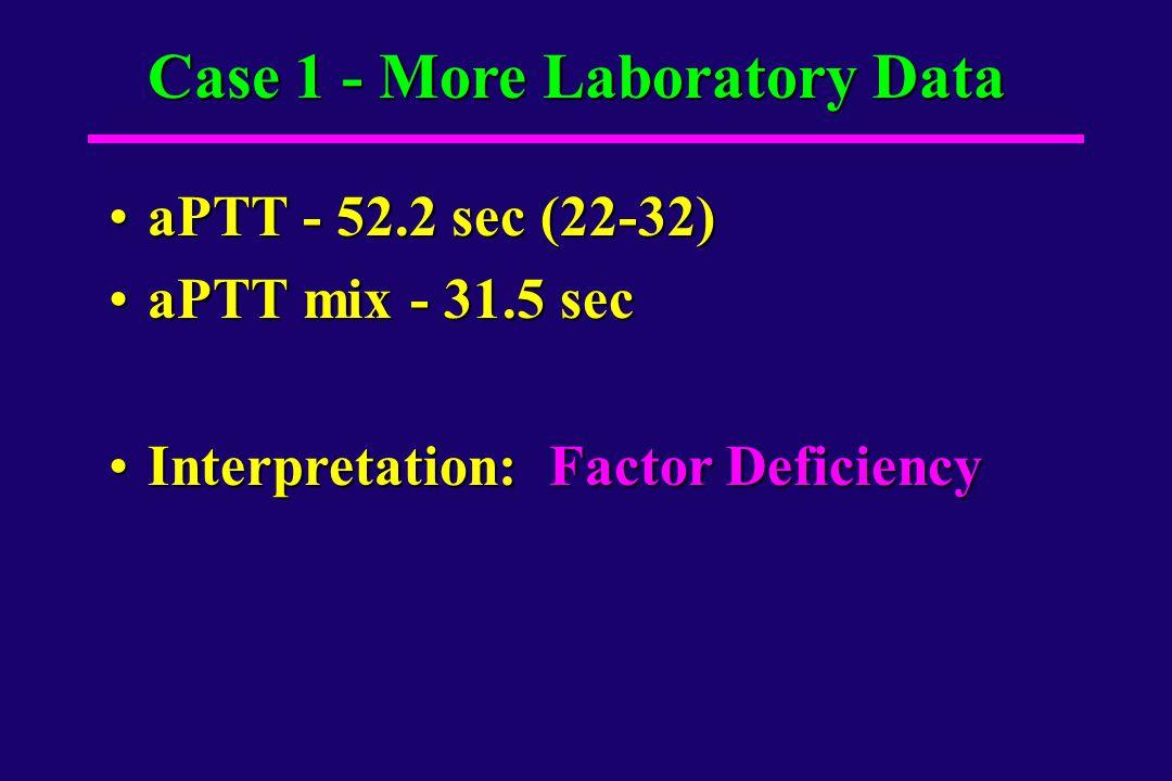 Case 1 - More Laboratory Data