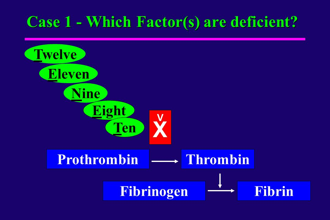 Case 1 - Which Factor(s) are deficient