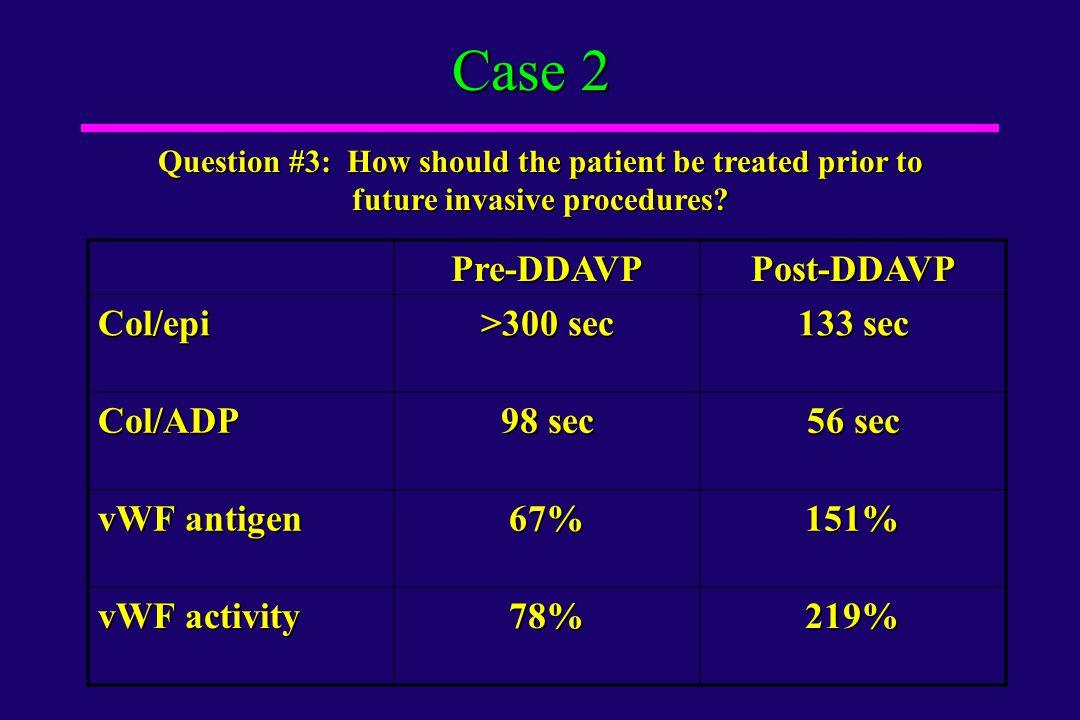 Case 2 Pre-DDAVP Post-DDAVP Col/epi >300 sec 133 sec Col/ADP 98 sec