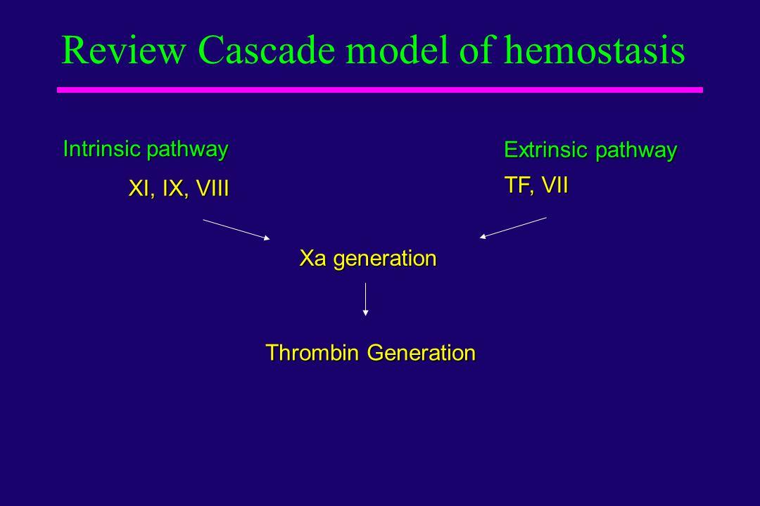 Review Cascade model of hemostasis