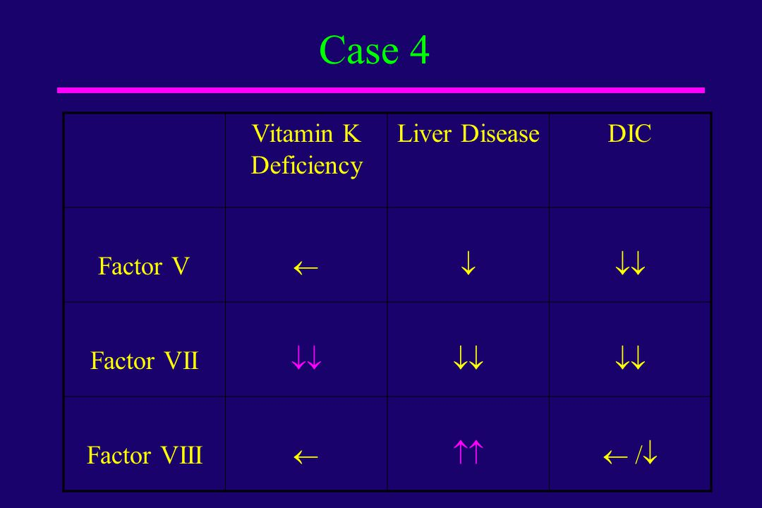 Case 4 Vitamin K Deficiency Liver Disease DIC Factor V   