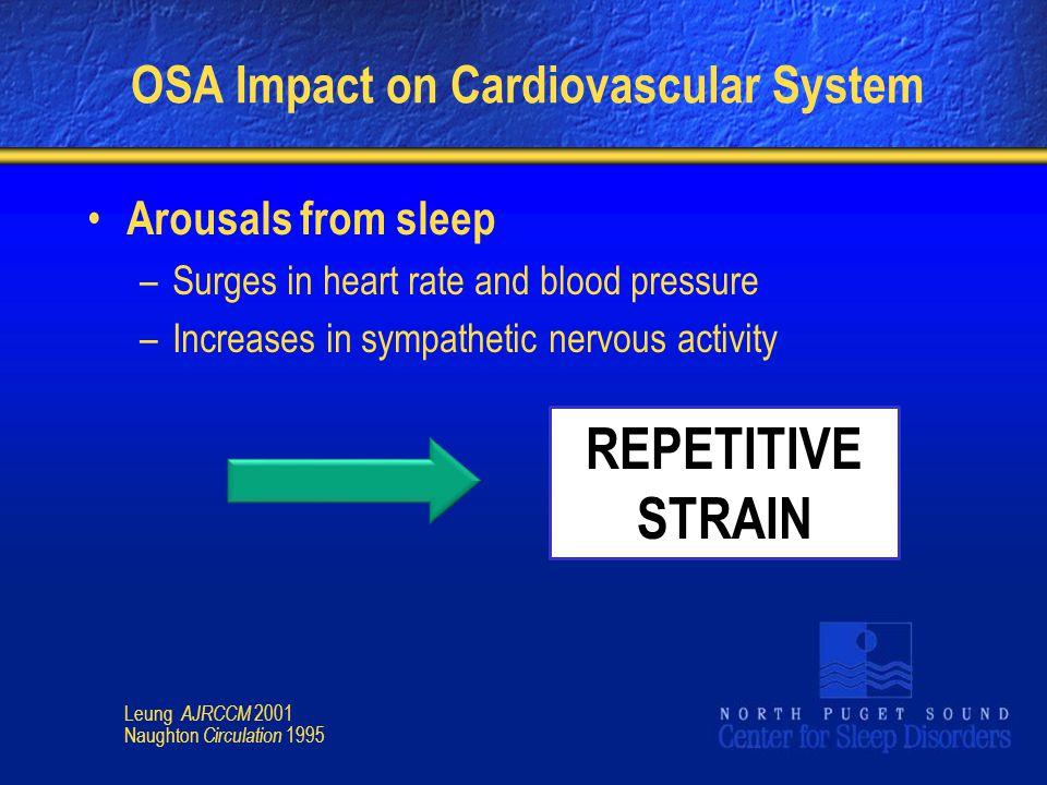 OSA Impact on Cardiovascular System