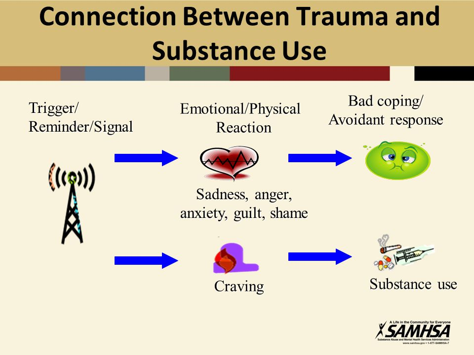 Connection Between Trauma and Substance Use