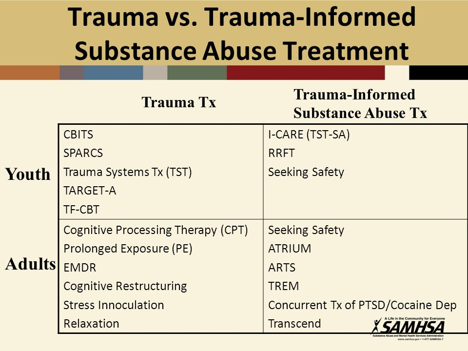 Trauma vs. Trauma-Informed Substance Abuse Treatment
