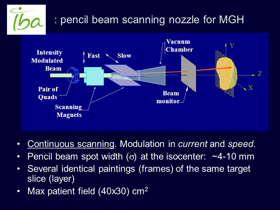 : pencil beam scanning nozzle for MGH
