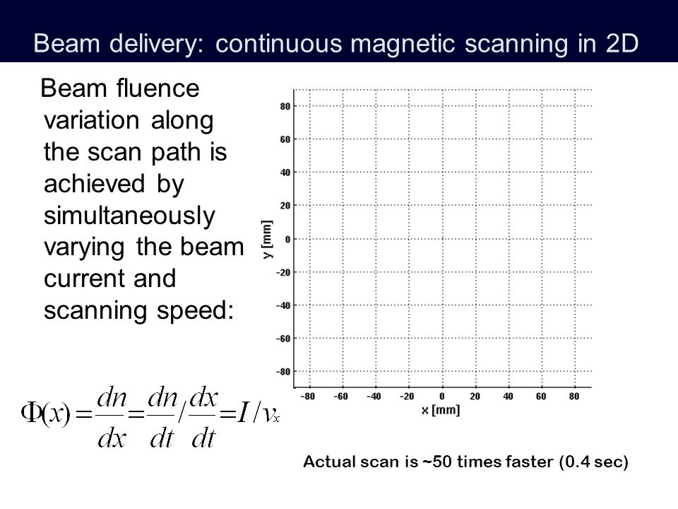 Beam delivery: continuous magnetic scanning in 2D