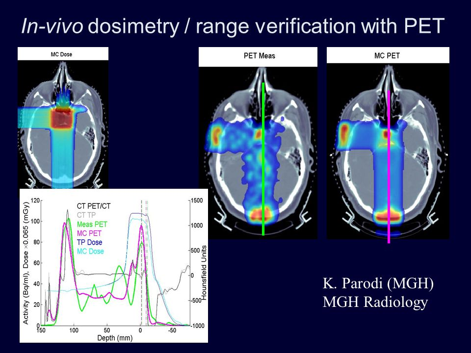 In-vivo dosimetry / range verification with PET