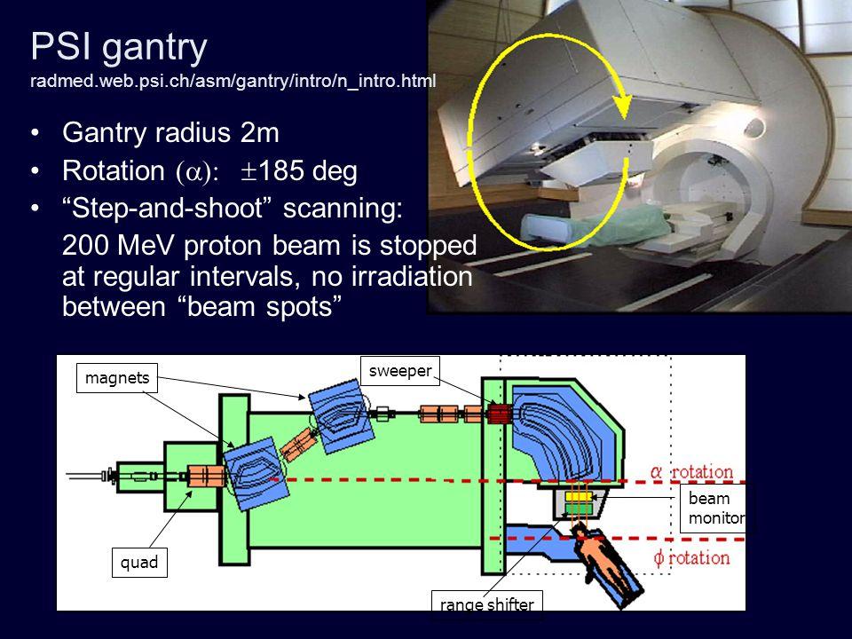 PSI gantry radmed.web.psi.ch/asm/gantry/intro/n_intro.html
