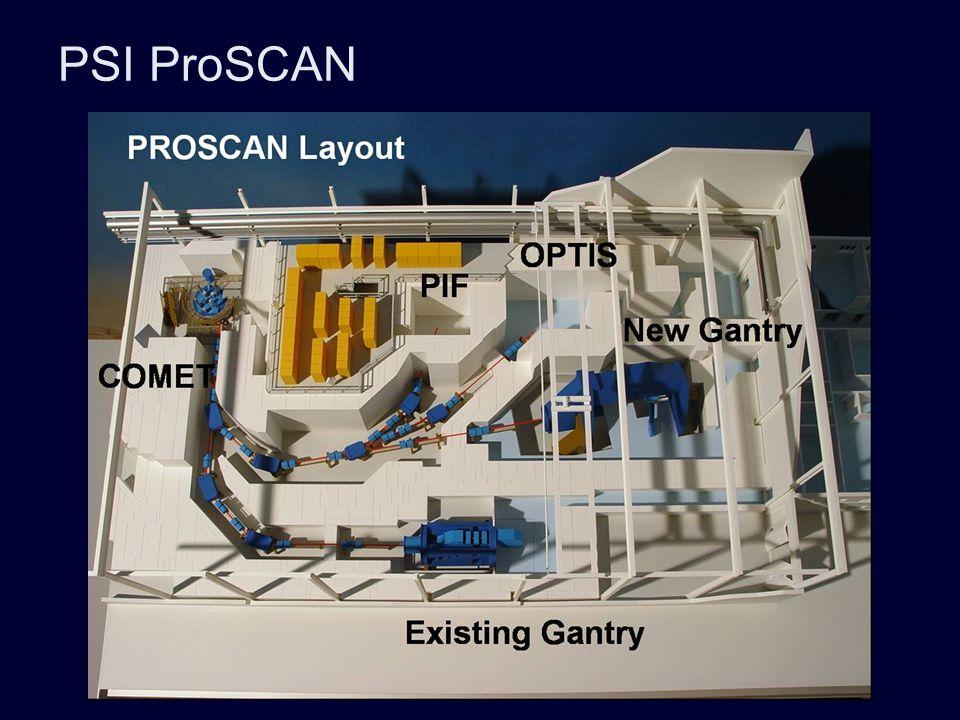 PSI ProSCAN