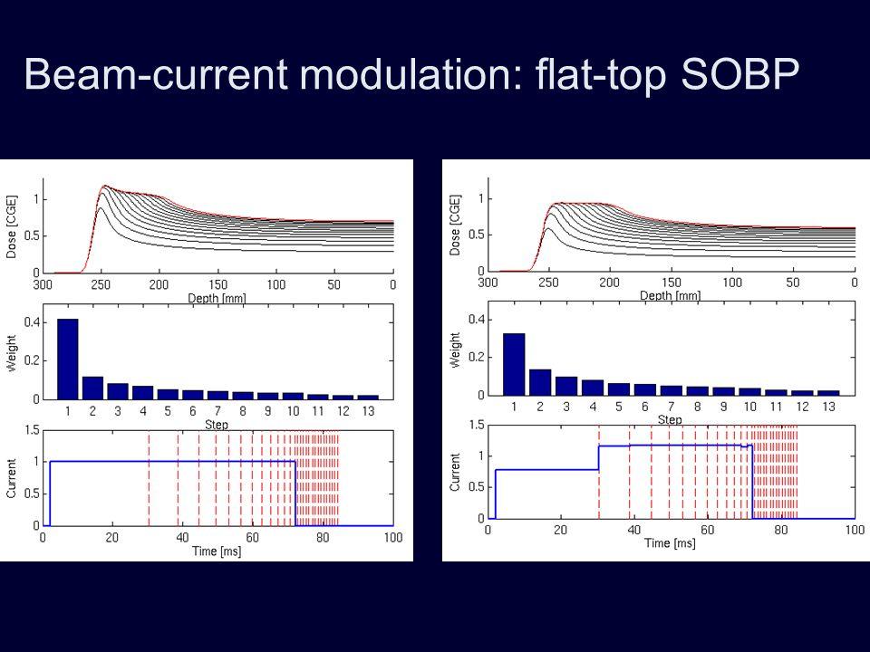 Beam-current modulation: flat-top SOBP