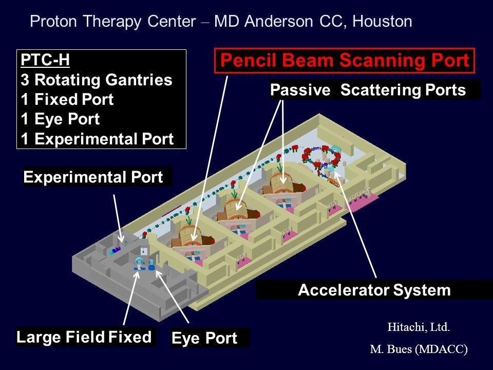 Proton Therapy Center – MD Anderson CC, Houston