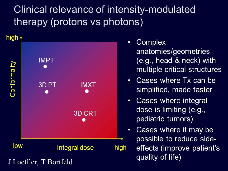 Clinical relevance of intensity-modulated therapy (protons vs photons)